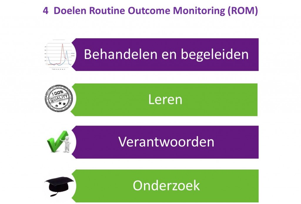 Routine Outcome Monitoring doelen